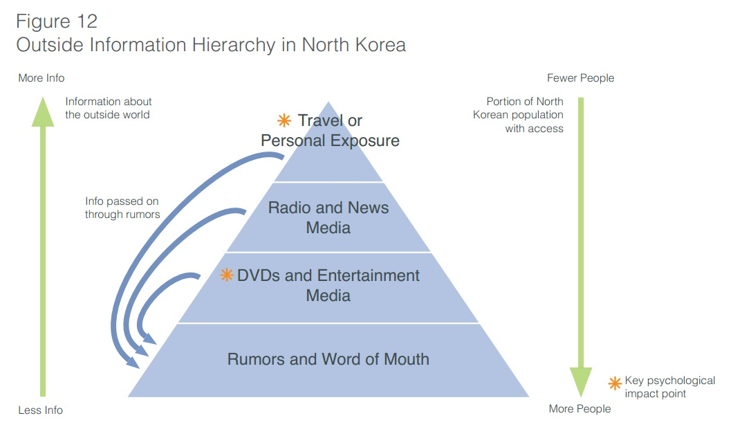"Everyone Thinks Highly Of South Korea"": Part 3 of 3 on Outside ..."